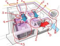 Диаграмма квартиры с бойлером отопления под полом и газа и нарисованными рукой примечаниями Стоковые Изображения RF