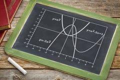Диаграмма квадратических функций стоковое фото rf
