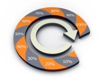 диаграмма круглая Стоковые Изображения