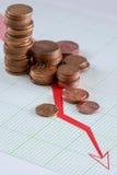 Диаграмма монетки Стоковое Фото