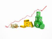 Диаграмма на валюте, золото цены, масло Стоковое Фото