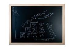 диаграмма на классн классном Стоковые Изображения RF