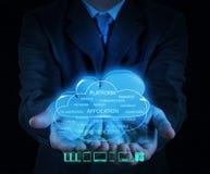 Диаграмма облака вычисляя на новом интерфейсе компьютера стоковые изображения