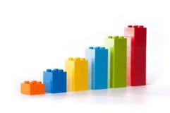 Диаграмма от Lego Стоковое Изображение RF