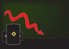 Диаграмма падения цены на нефть с красной вниз стрелкой Стоковое Изображение