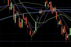 Диаграмма подсвечника молотка, фондовая биржа Стоковая Фотография