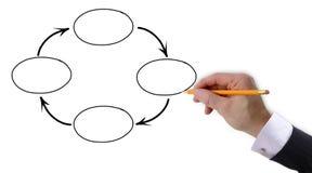 Диаграмма представления Стоковые Изображения RF