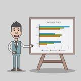 Диаграмма планированиe бизнеса бизнесмена присутствующая Стоковые Фото