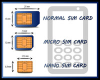 Диаграмма разных видов карточек SIM Стоковая Фотография RF