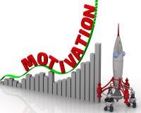 Диаграмма роста мотивировки Стоковая Фотография RF