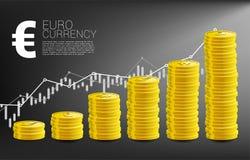 Диаграмма роста со стогом валюты евро монетки и хорошей предпосылки диаграммы дела иллюстрация штока