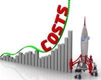 Диаграмма роста цен Стоковое Фото