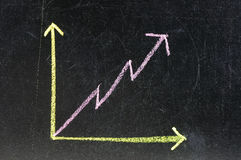 Диаграмма роста Стоковое Изображение RF