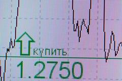 Диаграмма рынка Стоковые Изображения RF