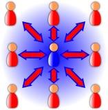 диаграмма сотрудничества Стоковая Фотография