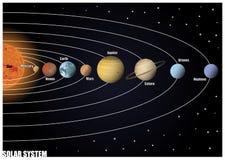Диаграмма солнечной системы Стоковое фото RF