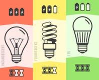 Диаграмма сравнения эффективности электрической лампочки infographic также вектор иллюстрации притяжки corel Стоковое фото RF