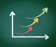 диаграмма стрелки цветастая Стоковое Изображение