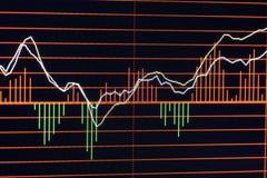 Диаграмма торговли акциями стоковая фотография rf
