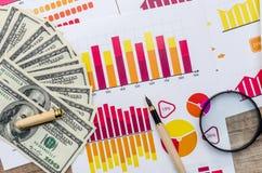 Диаграмма, увеличитель и доллар стоковая фотография