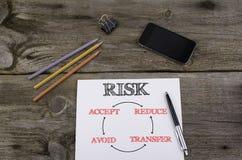 Диаграмма управление при допущениеи риска, концепция дела Стоковое Фото