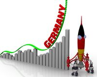 Диаграмма успеха Германии Стоковая Фотография