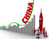 Диаграмма успеха Китая Стоковое Изображение RF