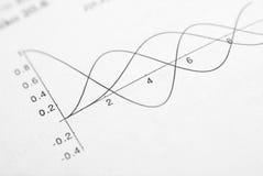 диаграмма функции стоковые изображения