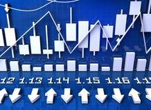 Диаграмма цены Стоковая Фотография RF