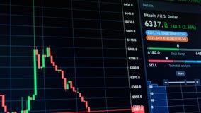 Диаграмма цены cryptocurrency Bitcoin падая и поднимая на цифровой обмен рынка сток-видео