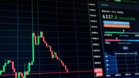 Диаграмма цены cryptocurrency Bitcoin падая и поднимая на цифровой обмен рынка видеоматериал