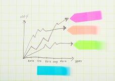 Диаграмма чертежа карандаша на бумаге Стоковое фото RF