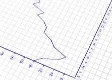 диаграмма стоковое изображение rf