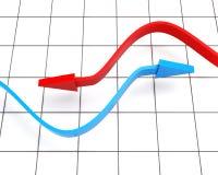 диаграмма 2 предпосылки стрелок Стоковые Фотографии RF
