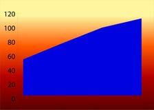 Диаграмма 60 Стоковое Фото