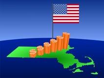 диаграмма massachusetts доллара Стоковые Фотографии RF
