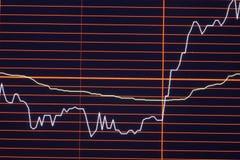 Диаграммы торговля ценными бумагами стоковые фото