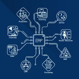 Дизайн вектора искусства линии текучести конструкции модуля планирования ресурса предприятия (ERP) иллюстрация штока