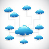 Дизайн иллюстрации вычислительной цепи облака Стоковые Фотографии RF