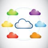 Дизайн иллюстрации сети облаков цвета Стоковые Изображения