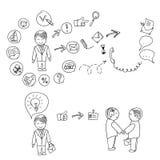 Дизайн на белом infographics предпосылки, поиск идеи значка дела doodle руки установленный работы, резюме бесплатная иллюстрация