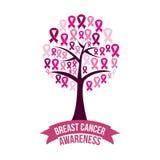 Дизайн рака молочной железы Стоковое Фото