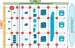 Дизайн управлением информационной безопасности Стоковая Фотография RF