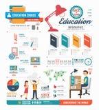 Дизайн шаблона образования Infographic вектор концепции бесплатная иллюстрация