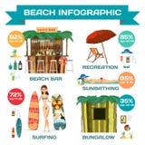 Дизайн Infographic вектора пляжа установленный плоский с диаграммами иллюстрация штока