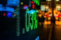 Дисплей рыночной цены фондовой биржи Стоковые Изображения