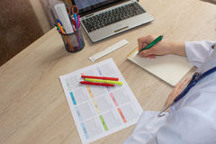 Доктор работая в больнице писать рецепт Место службы ` s доктора медицины Стоковые Фото