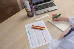 Доктор работая в больнице писать рецепт Место службы ` s доктора медицины Стоковые Изображения RF