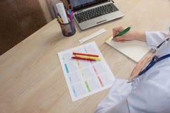 Доктор работая в больнице писать рецепт Место службы ` s доктора медицины Стоковые Изображения