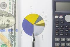 Долларовые банкноты, калькулятор, ручка, диаграммы дела все на таблице Стоковая Фотография